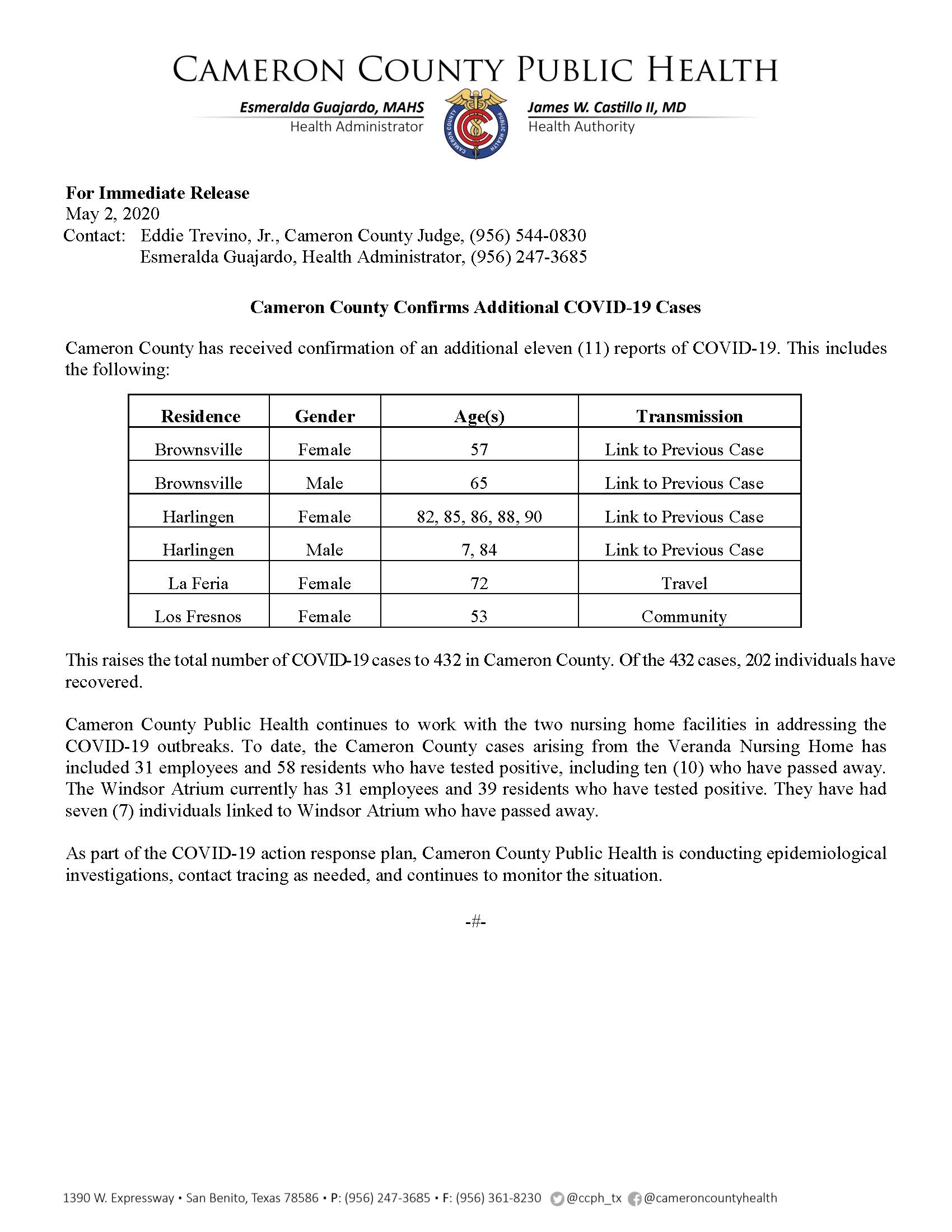 COVID 19 Press Release 422 432 PR37 5 2 2020